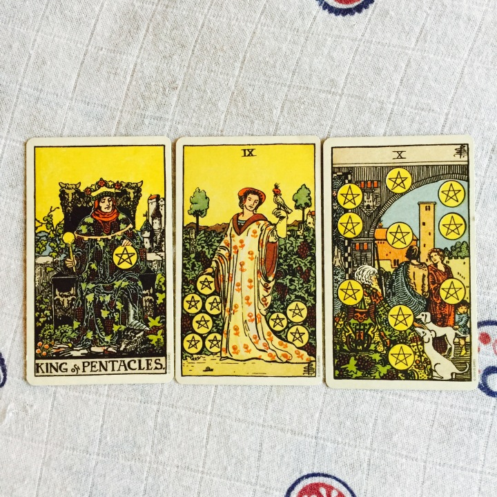 Exploring the Mind/Body Connection in Tarot