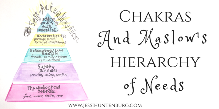 The Chakra System and Maslow's Hierarchy of Needs: Where the Spiritual Meets thePsychological